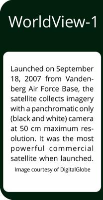 DigitalGlobe Worldview-1 Satellite Imagery